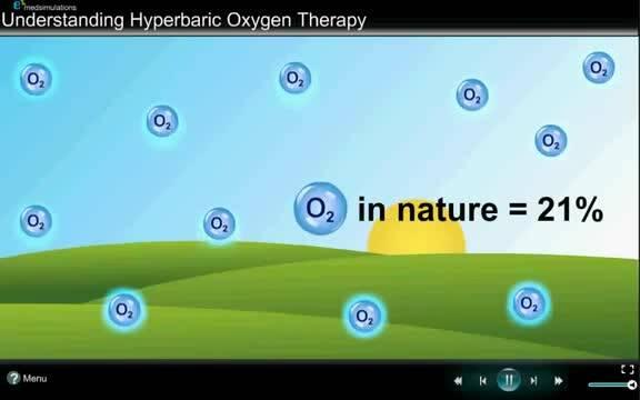 Как работи Хбот (хипербарна кислородотерапия)