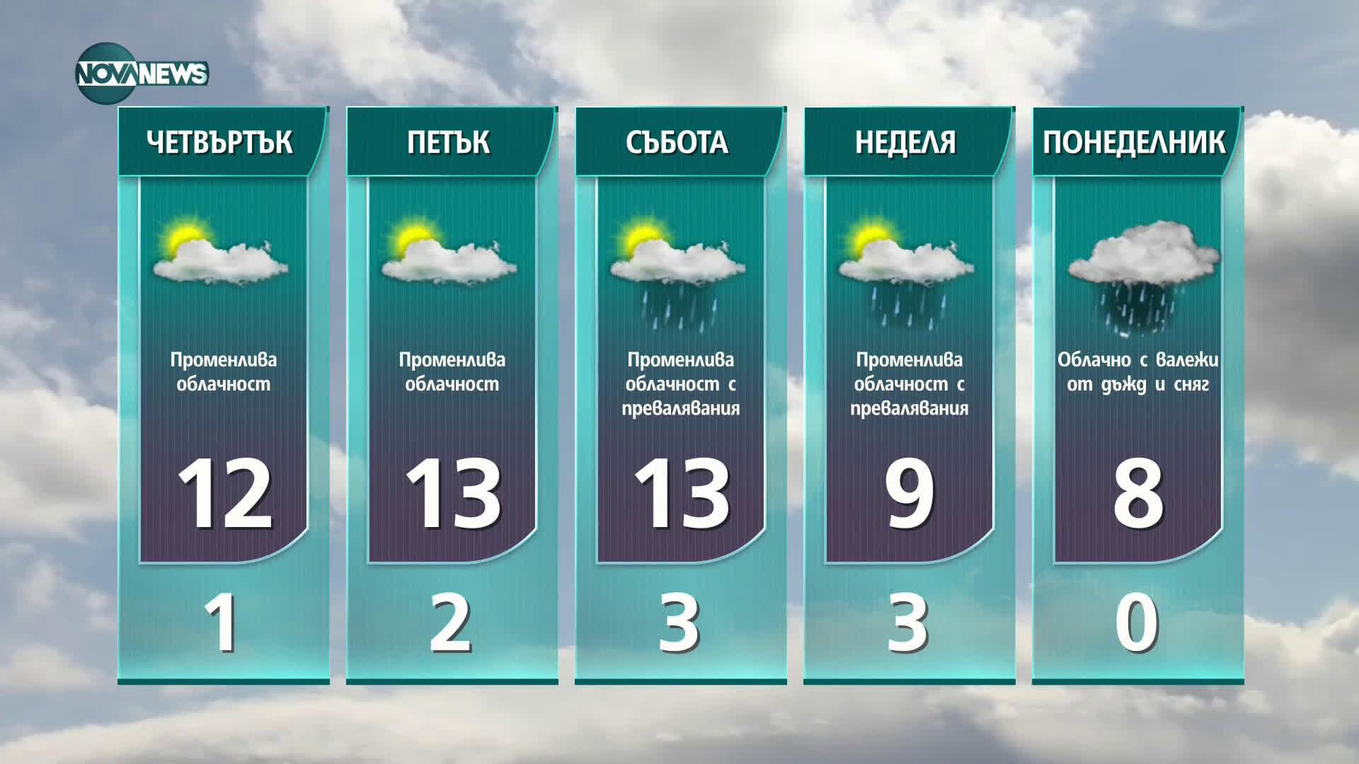 Прогноза за времето на NOVA NEWS (23.02.2021 - 18:00)