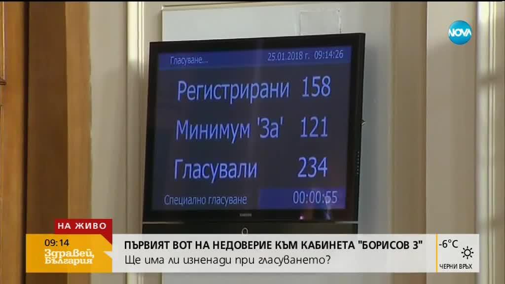 """Кабинетът """"Борисов"""" 3 оцеля след вота на недоверие"""
