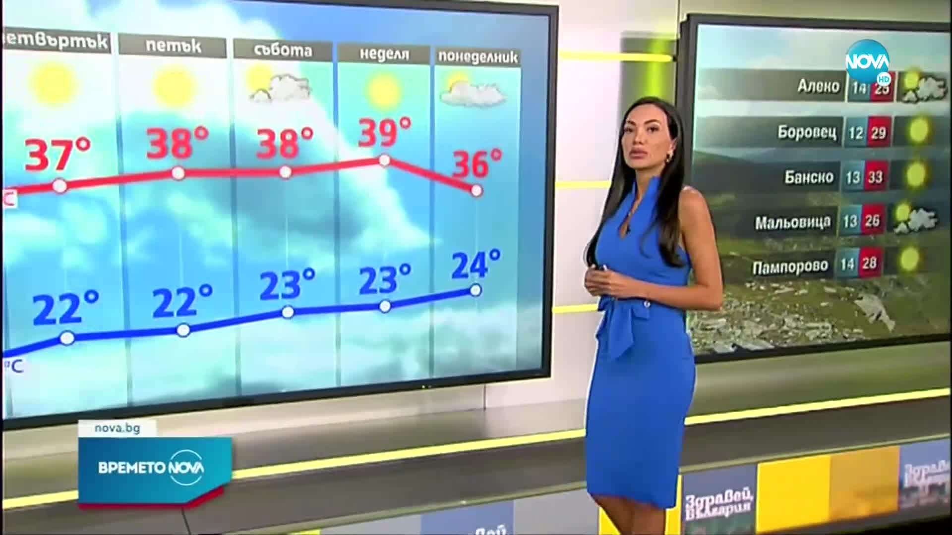 Прогноза за времето (27.07.2021 - сутрешна)