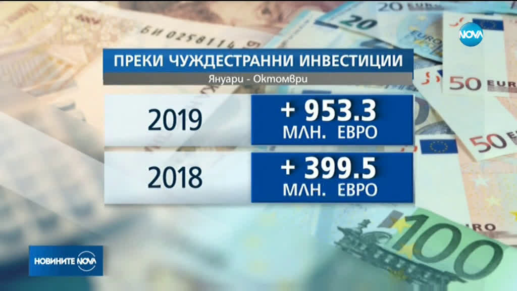 Борисов: Чуждите инвестиции в страната са повече от миналата година
