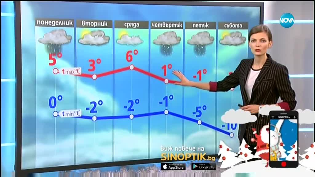 Прогноза за времето (30.12.2018 - централна)